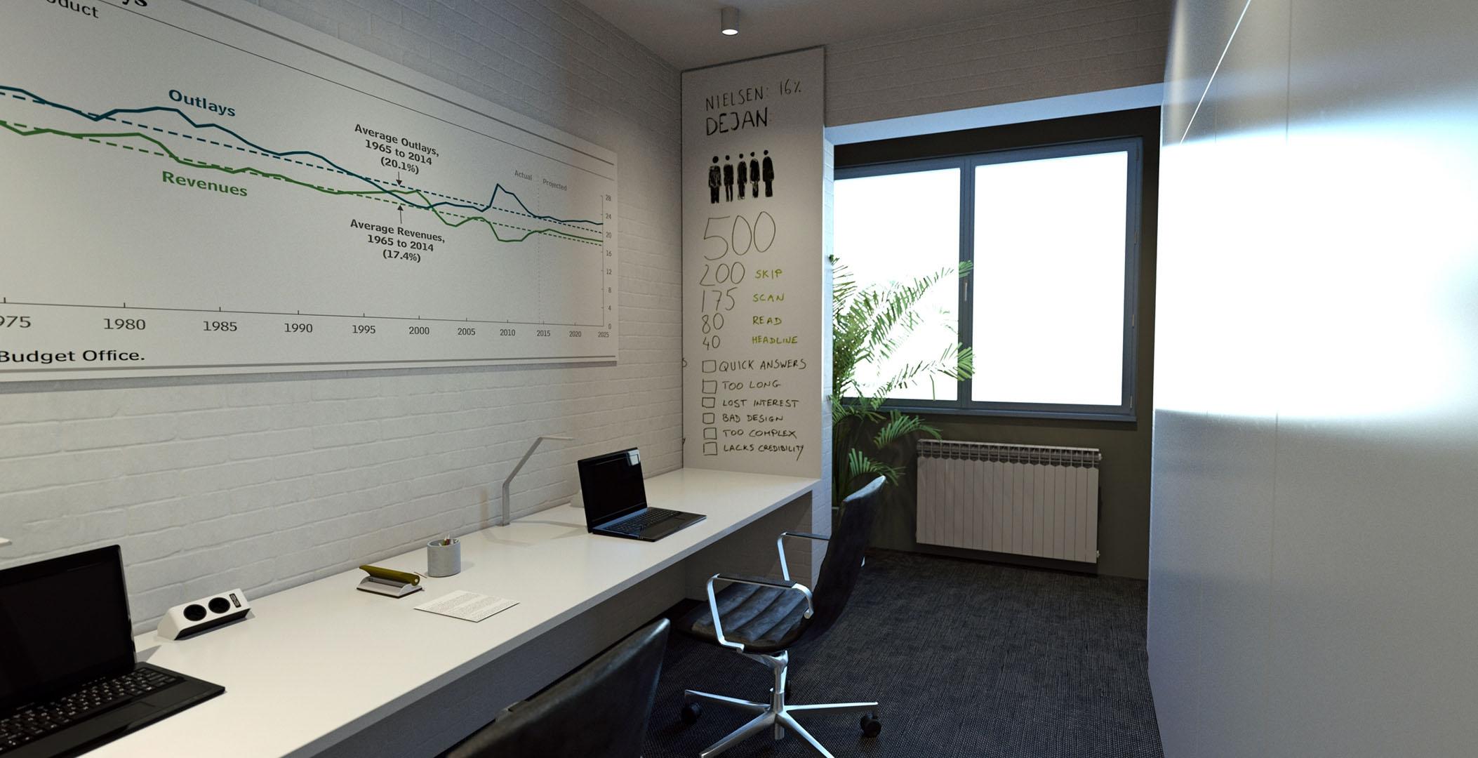 Enterijer poslovnog prostora